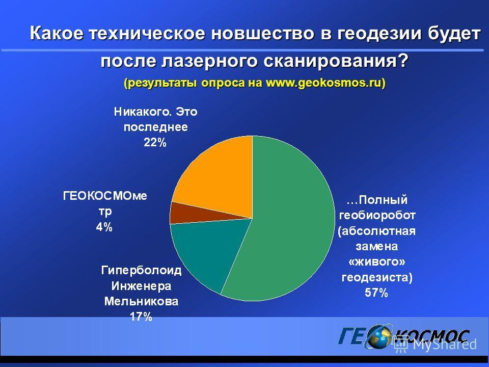 Какое техническое новшество в геодезии будет после лазерного сканирования? (результаты опроса на www.geokosmos.ru)