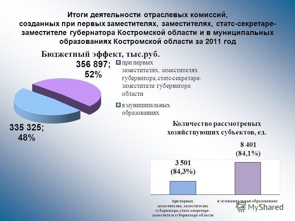 Итоги деятельности отраслевых комиссий, созданных при первых заместителях, заместителях, статс-секретаре- заместителе губернатора Костромской области и в муниципальных образованиях Костромской области за 2011 год