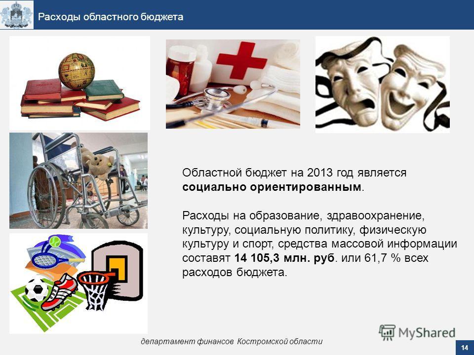 14 Расходы областного бюджета департамент финансов Костромской области Областной бюджет на 2013 год является социально ориентированным. Расходы на образование, здравоохранение, культуру, социальную политику, физическую культуру и спорт, средства масс