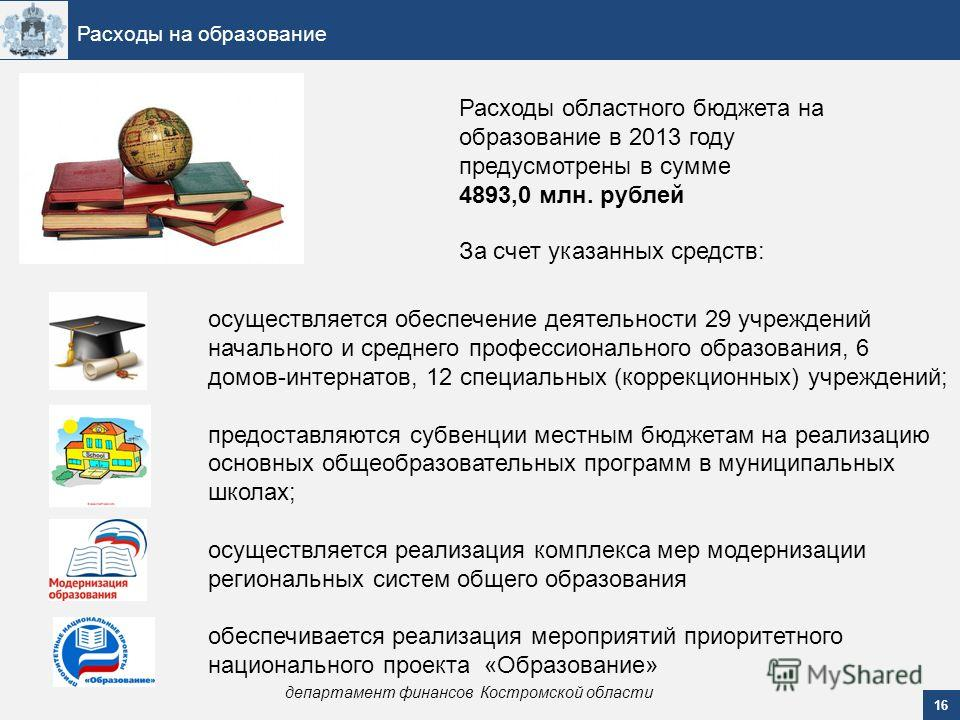16 Расходы на образование департамент финансов Костромской области Расходы областного бюджета на образование в 2013 году предусмотрены в сумме 4893,0 млн. рублей За счет указанных средств: осуществляется обеспечение деятельности 29 учреждений начальн