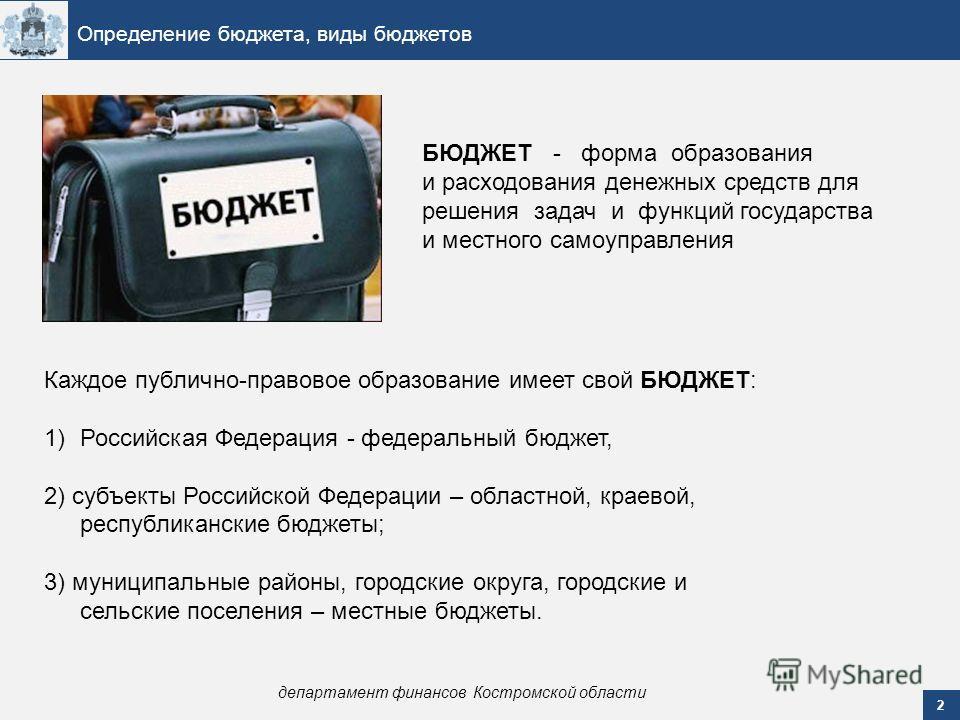 2 Определение бюджета, виды бюджетов БЮДЖЕТ - форма образования и расходования денежных средств для решения задач и функций государства и местного самоуправления Каждое публично-правовое образование имеет свой БЮДЖЕТ: 1)Российская Федерация - федерал
