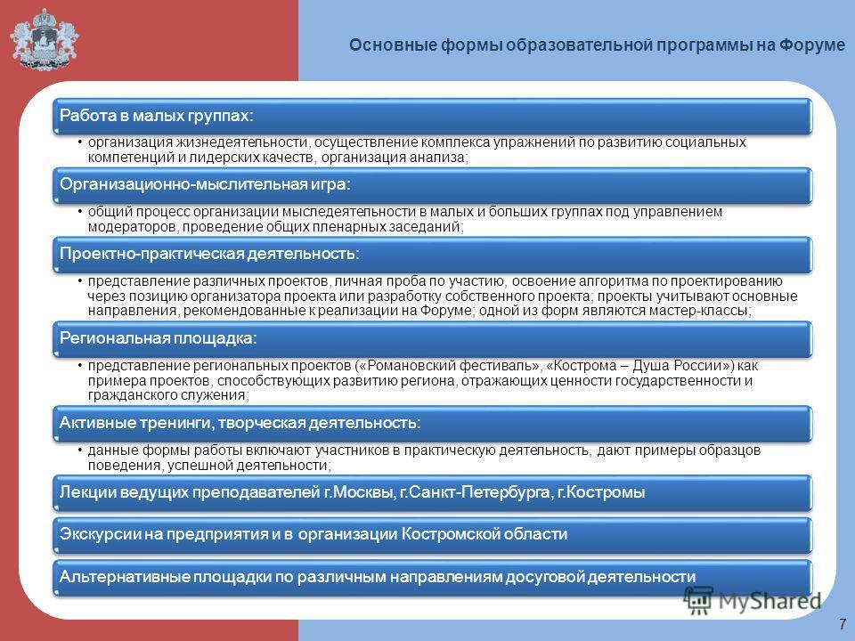 Основные формы образовательной программы на Форуме 7. Работа в малых группах: организация жизнедеятельности, осуществление комплекса упражнений по развитию социальных компетенций и лидерских качеств, организация анализа; Организационно-мыслительная и