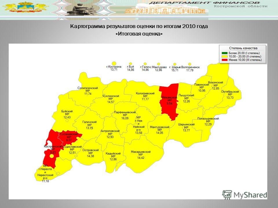 Картограмма результатов оценки по итогам 2010 года «Итоговая оценка»