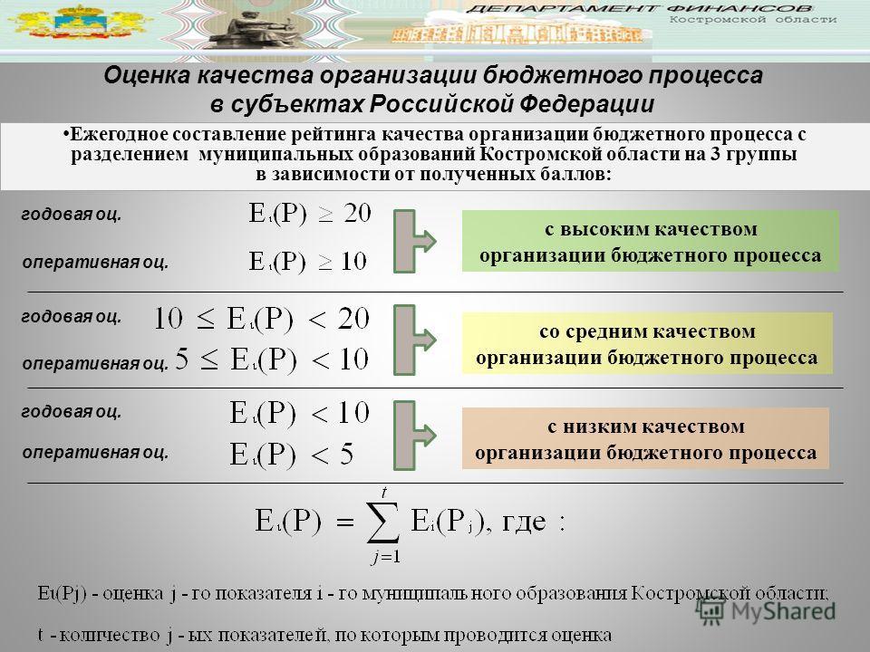 Оценка качества организации бюджетного процесса в субъектах Российской Федерации Ежегодное составление рейтинга качества организации бюджетного процесса с разделением муниципальных образований Костромской области на 3 группы в зависимости от полученн