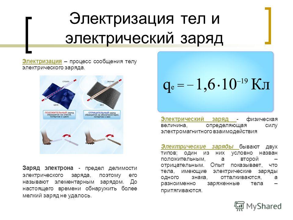 Электризация тел и электрический заряд Электрический заряд Электрический заряд - физическая величина, определяющая силу электромагнитного взаимодействия Электрические заряды Электрические заряды бывают двух типов; один из них условно назван положител
