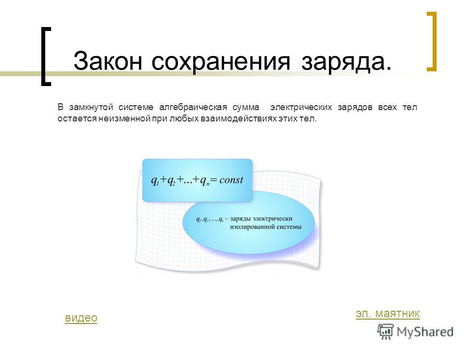 Закон сохранения заряда. В замкнутой системе алгебраическая сумма электрических зарядов всех тел остается неизменной при любых взаимодействиях этих тел. видео эл. маятник