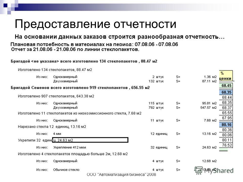 ООО Автоматизация бизнеса 2008 Предоставление отчетности На основании данных заказов строится разнообразная отчетность…