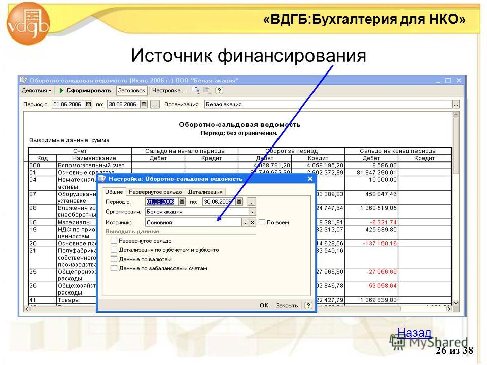 Источник финансирования «ВДГБ:Бухгалтерия для НКО» 26 из 38 Назад
