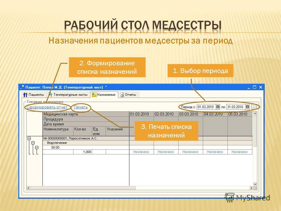 2. Формирование списка назначений Назначения пациентов медсестры за период 1. Выбор периода 3. Печать списка назначений