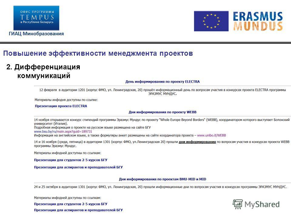 Повышение эффективности менеджмента проектов 2. Дифференциация коммуникаций