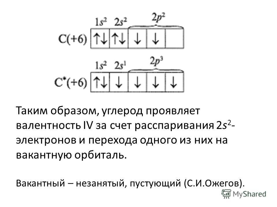 Таким образом, углерод проявляет валентность IV за счет расспаривания 2s 2 - электронов и перехода одного из них на вакантную орбиталь. Вакантный – незанятый, пустующий (С.И.Ожегов).