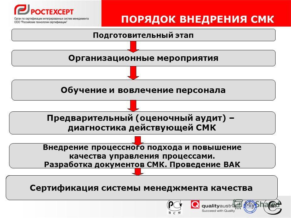 Менеджмент внедрение сертификация в с росжилкоммунсертификация кочегаров анатолий дмитриевич
