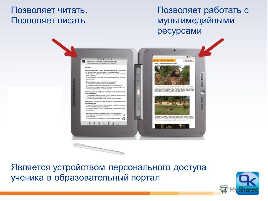 Позволяет читать. Позволяет писать Позволяет работать с мультимедийными ресурсами Является устройством персонального доступа ученика в образовательный портал