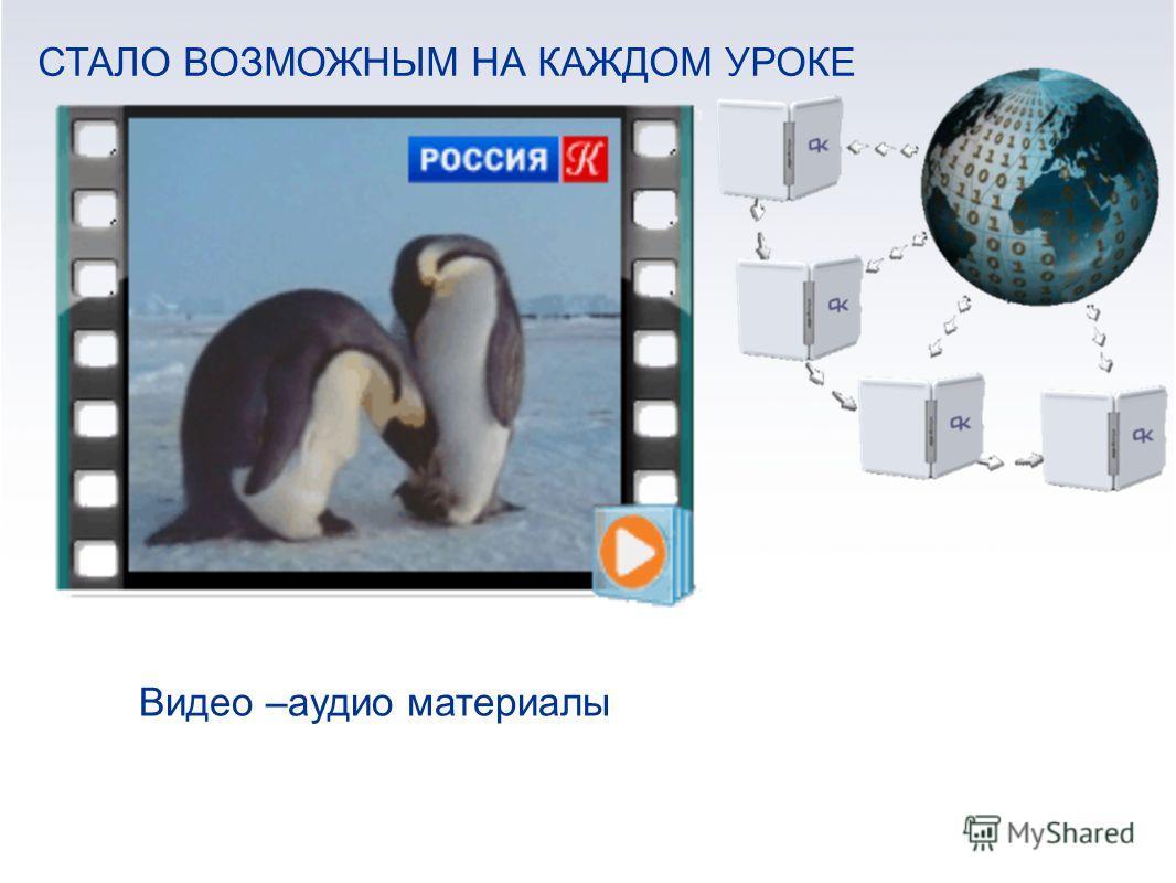 СТАЛО ВОЗМОЖНЫМ НА КАЖДОМ УРОКЕ Видео –аудио материалы