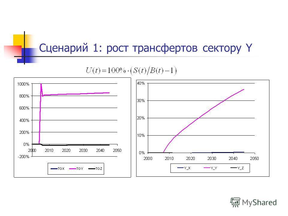 Сценарий 1: рост трансфертов сектору Y