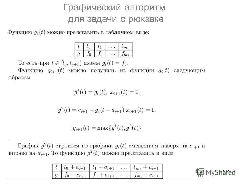 МФТИ, курс по выбору111 Графический алгоритм для задачи о рюкзаке