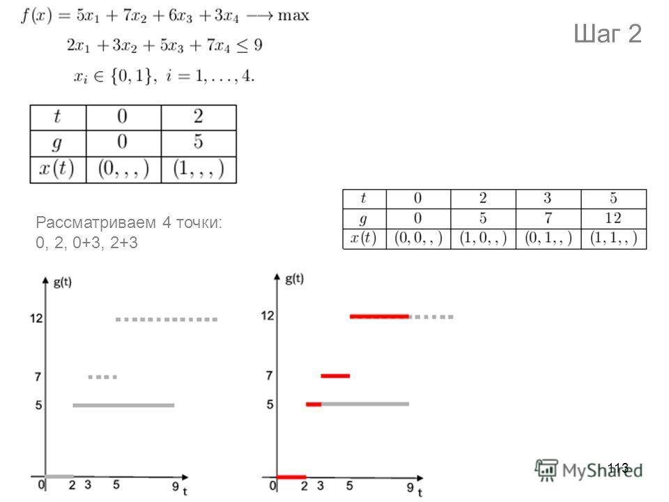 МФТИ, курс по выбору113 Шаг 2 Рассматриваем 4 точки: 0, 2, 0+3, 2+3