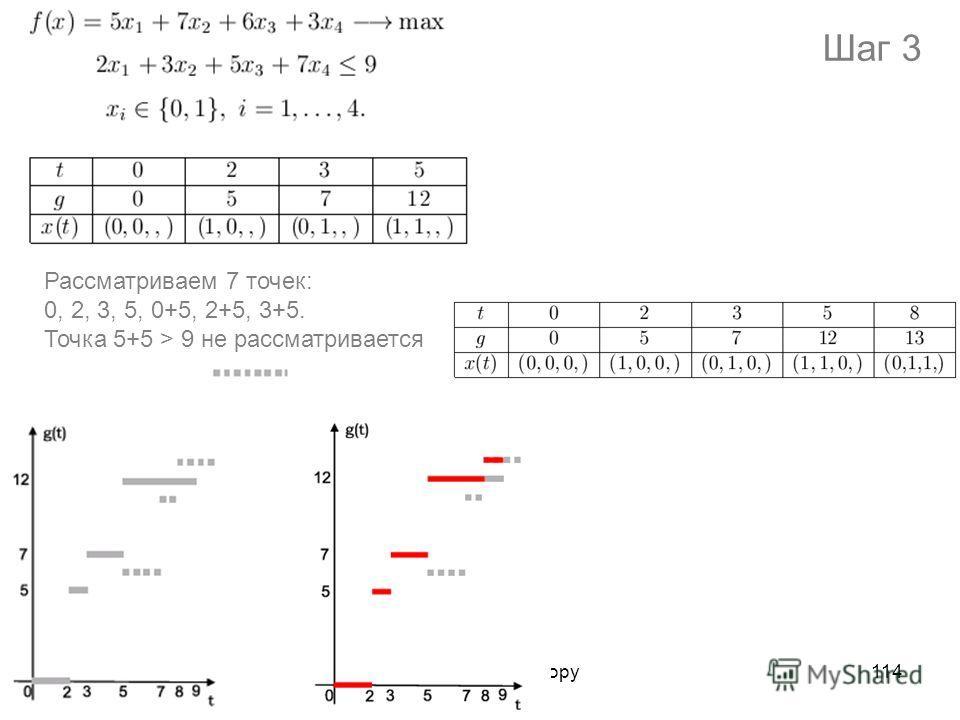 МФТИ, курс по выбору114 Шаг 3 Рассматриваем 7 точек: 0, 2, 3, 5, 0+5, 2+5, 3+5. Точка 5+5 > 9 не рассматривается