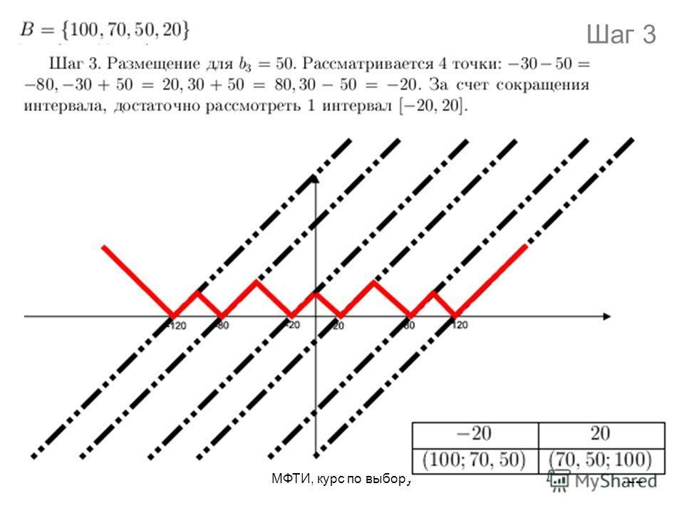 МФТИ, курс по выбору122 Шаг 3