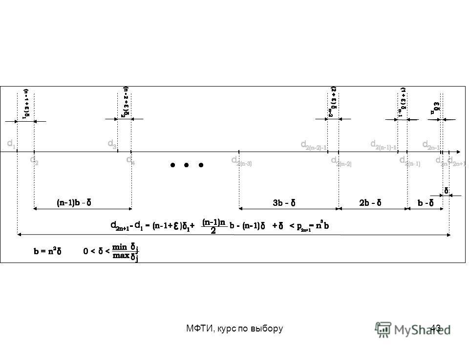 МФТИ, курс по выбору43