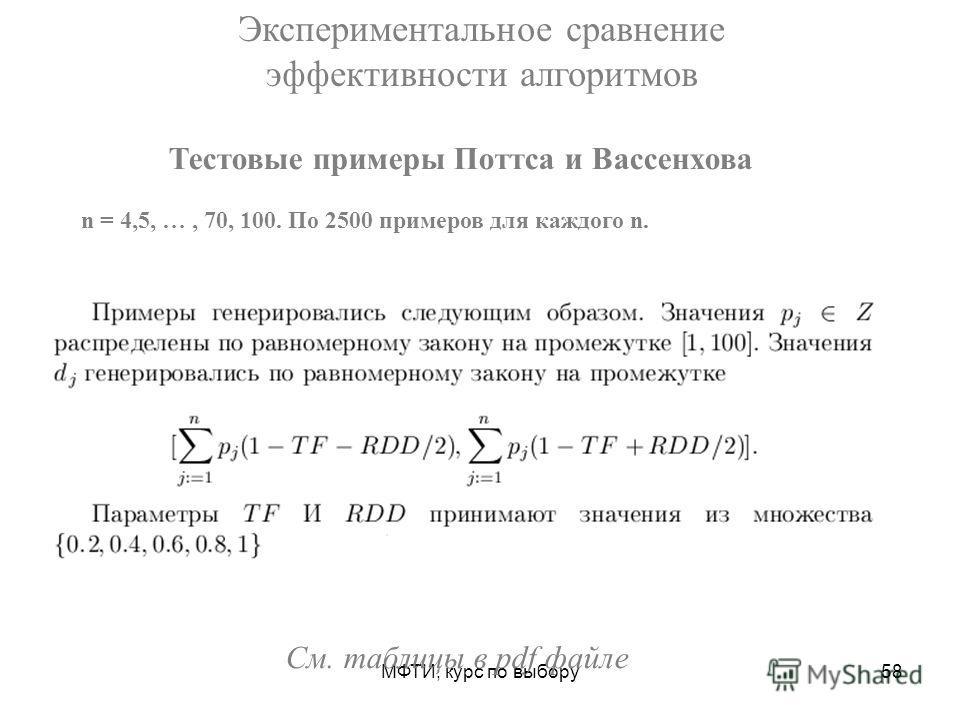 МФТИ, курс по выбору58 Экспериментальное сравнение эффективности алгоритмов Тестовые примеры Поттса и Вассенхова n = 4,5, …, 70, 100. По 2500 примеров для каждого n. См. таблицы в pdf файле