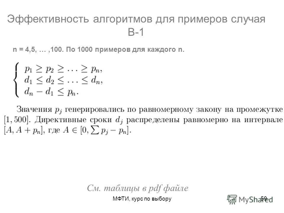 МФТИ, курс по выбору59 Эффективность алгоритмов для примеров случая B-1 n = 4,5, …,100. По 1000 примеров для каждого n. См. таблицы в pdf файле