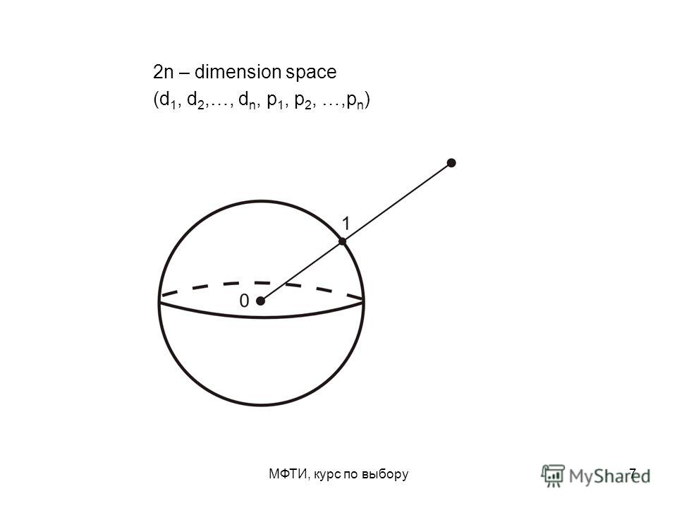 7 2n – dimension space (d 1, d 2,…, d n, p 1, p 2, …,p n )