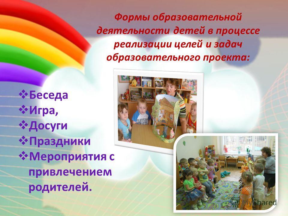 Формы образовательной деятельности детей в процессе реализации целей и задач образовательного проекта: Беседа Игра, Досуги Праздники Мероприятия с привлечением родителей.