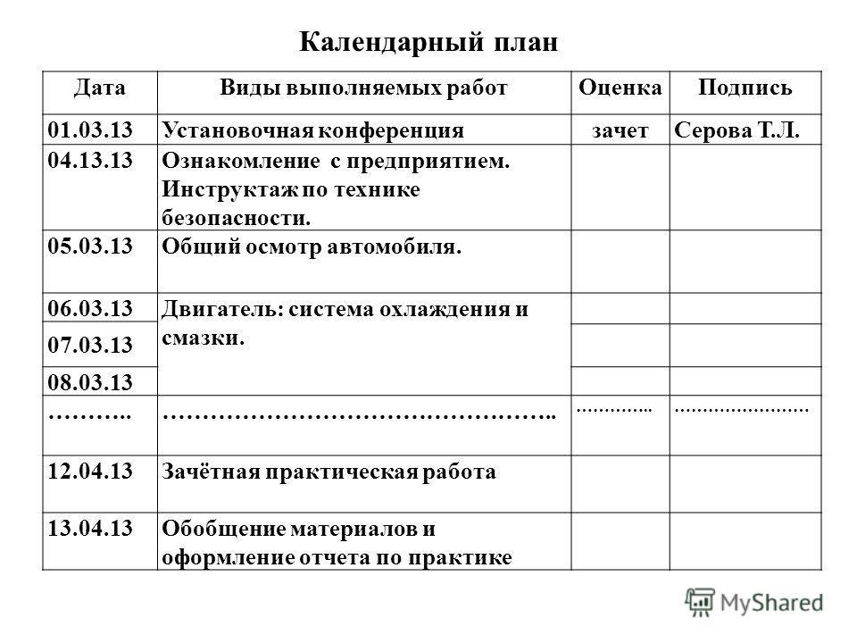 Календарный план ДатаВиды