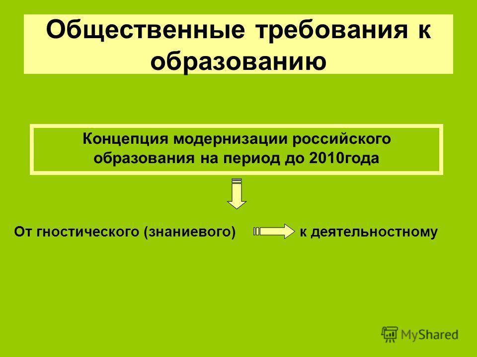 Общественные требования к образованию Концепция модернизации российского образования на период до 2010года к деятельностномуОт гностического (знаниевого)