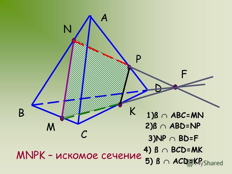МЕТОД СЛЕДОВ ЗАДАЧА 3 Дан тетраэдр SMCB. Постройте сечение тетраэдра плоскостью, проходящей через точки M, N, P. Известно, что N AB, P AD, M BC