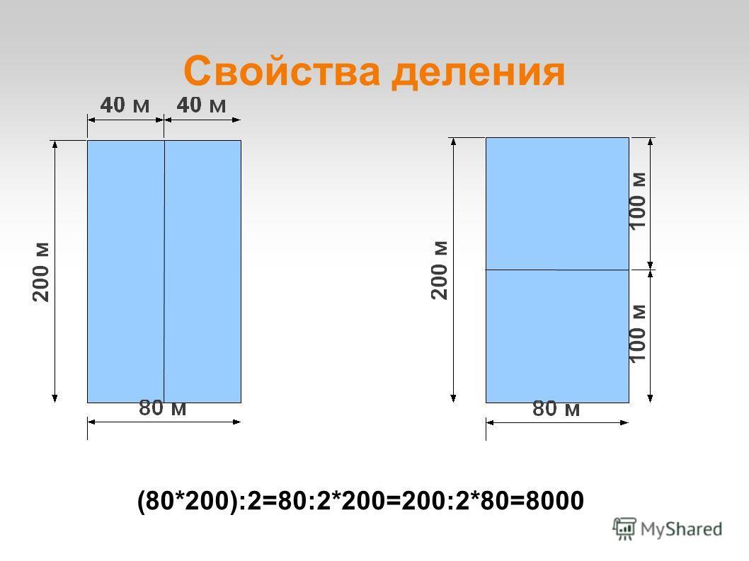 Свойства деления (80*200):2=80:2*200=200:2*80=8000