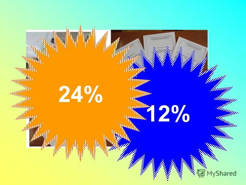 12% 24%