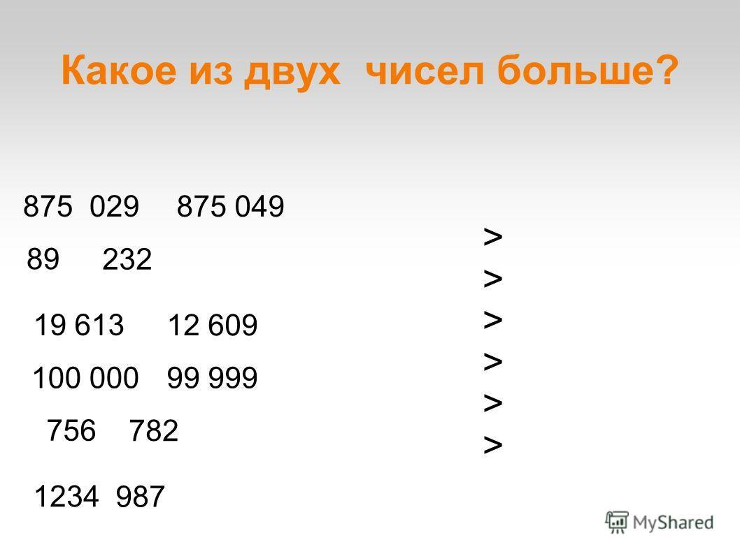 Какое из двух чисел больше? 232 987 100 000 756 12 609 875 049 875 029 89 19 613 99 999 1234 782 >>>>>>>>>>>>