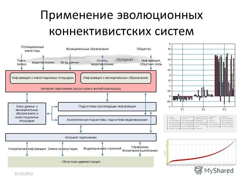 Применение эволюционных коннективистских систем 15.12.20137