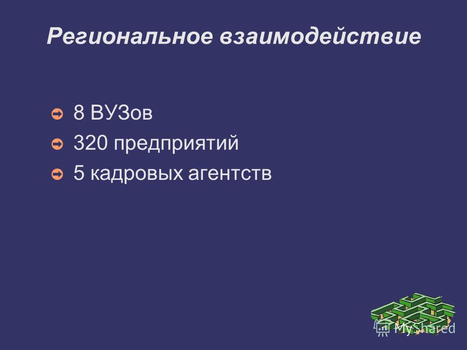 Региональное взаимодействие 8 ВУЗов 320 предприятий 5 кадровых агентств