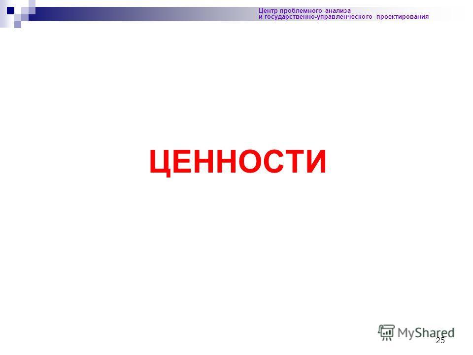 25 Центр проблемного анализа и государственно-управленческого проектирования ЦЕННОСТИ