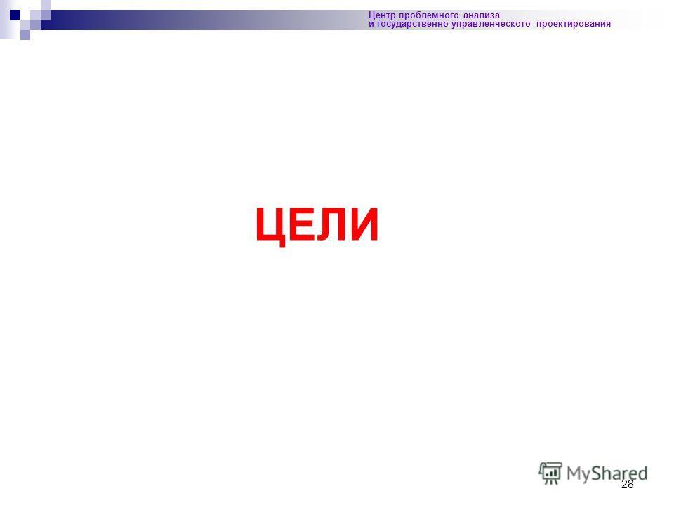 28 Центр проблемного анализа и государственно-управленческого проектирования ЦЕЛИ
