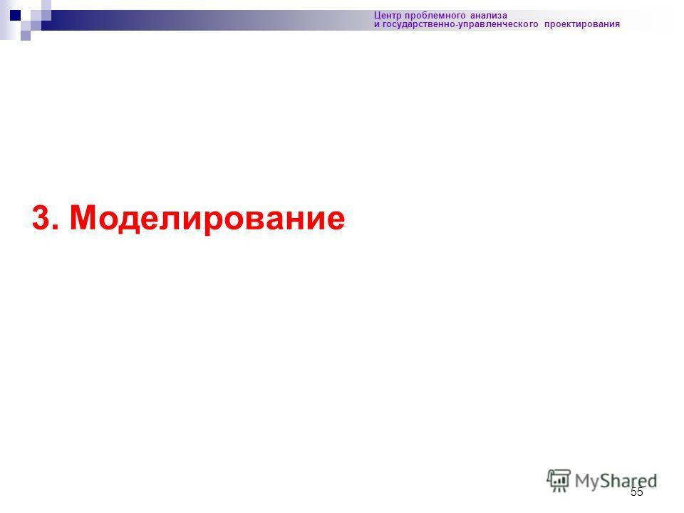 55 Центр проблемного анализа и государственно-управленческого проектирования 3. Моделирование