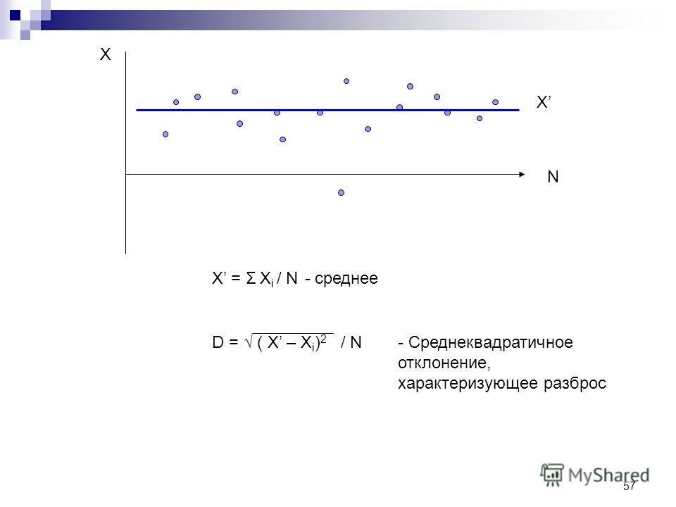 57 Х i / N - среднее N X X = Σ D = ( X – X i ) 2 / N- Среднеквадратичное отклонение, характеризующее разброс Х