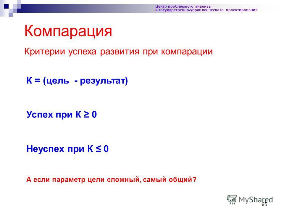 95 Центр проблемного анализа и государственно-управленческого проектирования Компарация Критерии успеха развития при компарации К = (цель - результат) Успех при К 0 Неуспех при К 0 А если параметр цели сложный, самый общий?