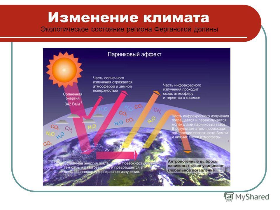 Изменение климата Экологическое состояние региона Ферганской долины