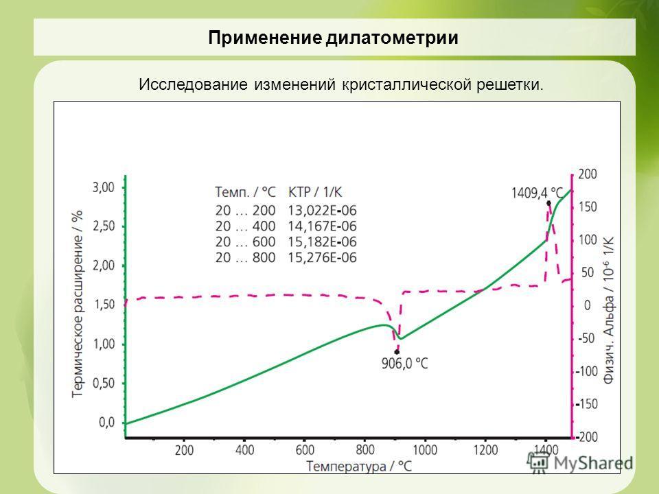 15 Применение дилатометрии Исследование изменений кристаллической решетки.
