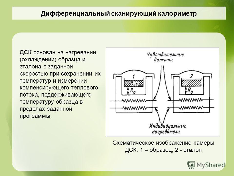 калориметр Схематическое