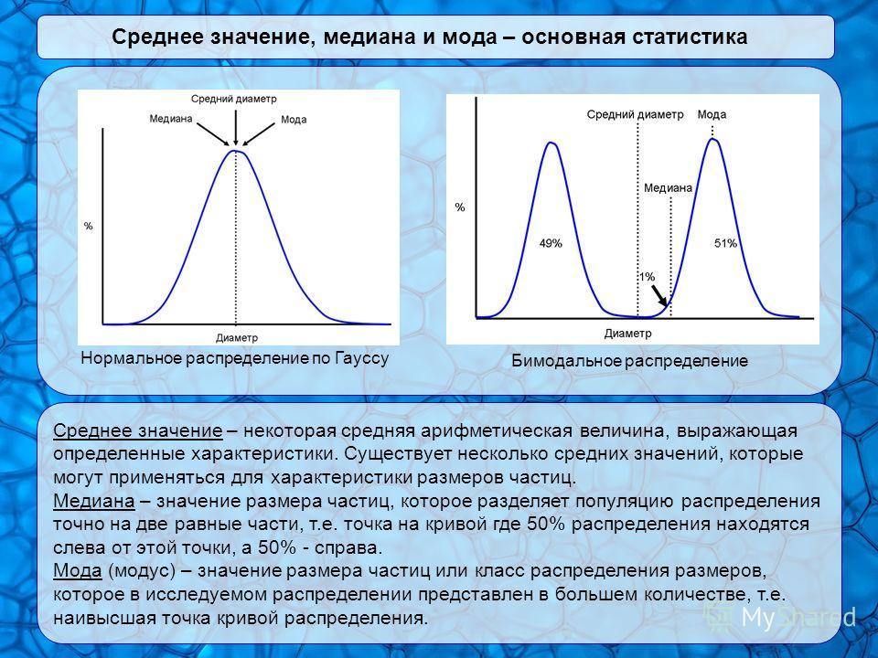 Нормальное распределение по Гауссу Бимодальное распределение Среднее значение, медиана и мода – основная статистика Среднее значение – некоторая средняя арифметическая величина, выражающая определенные характеристики. Существует несколько средних зна