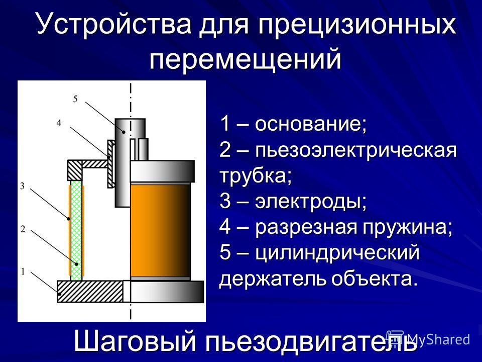 Устройства для прецизионных перемещений Шаговый пьезодвигатель 1 – основание; 2 – пьезоэлектрическая трубка; 3 – электроды; 4 – разрезная пружина; 5 – цилиндрический держатель объекта.