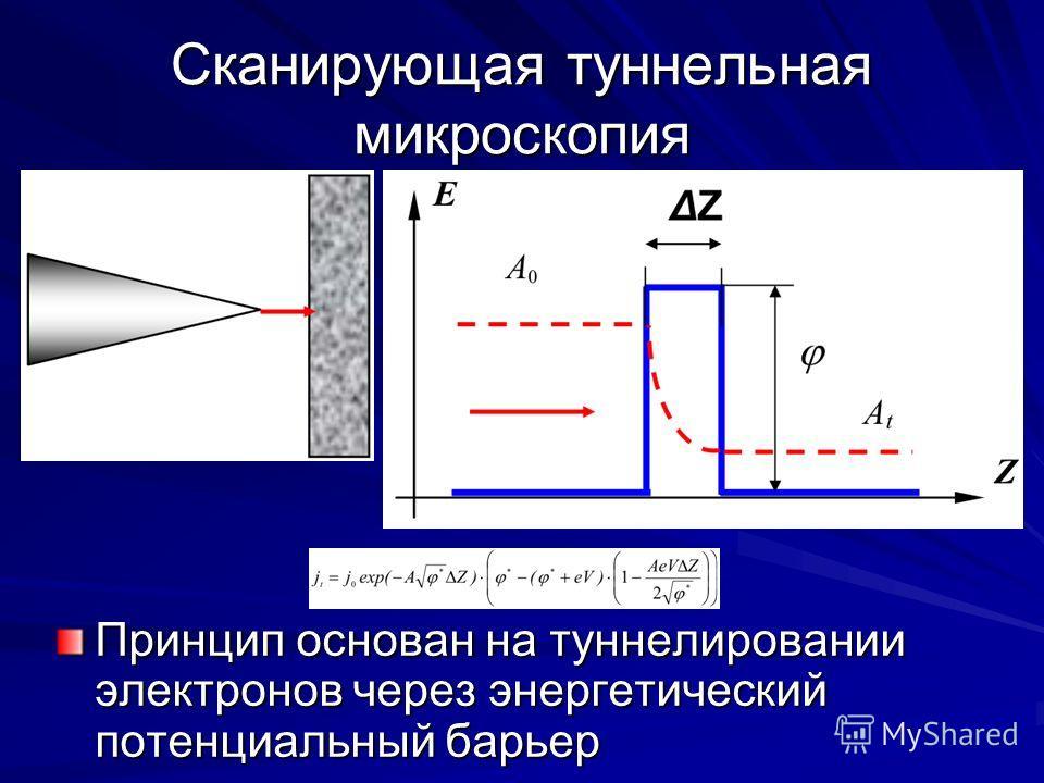Сканирующая туннельная микроскопия Принцип основан на туннелировании электронов через энергетический потенциальный барьер