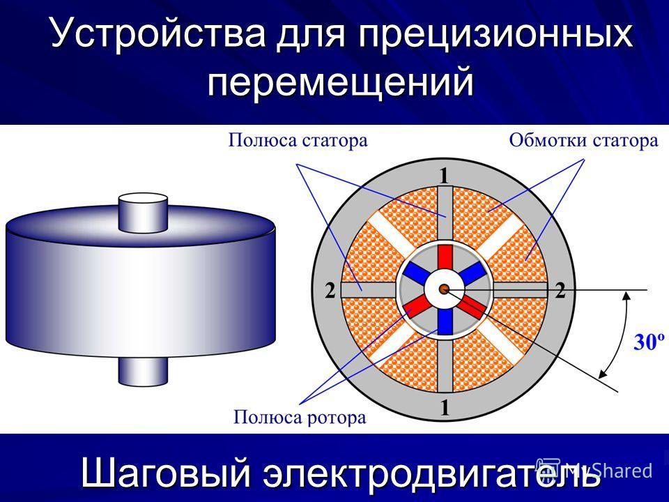 Устройства для прецизионных перемещений Шаговый электродвигатель