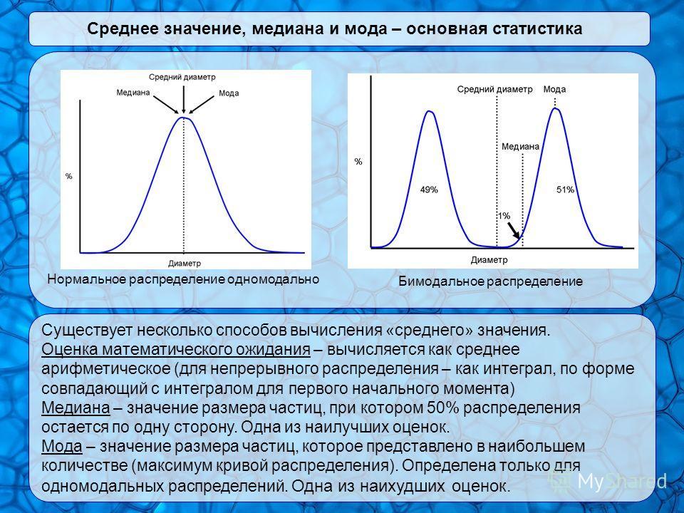 Нормальное распределение одномодально Бимодальное распределение Среднее значение, медиана и мода – основная статистика Существует несколько способов вычисления «среднего» значения. Оценка математического ожидания – вычисляется как среднее арифметичес