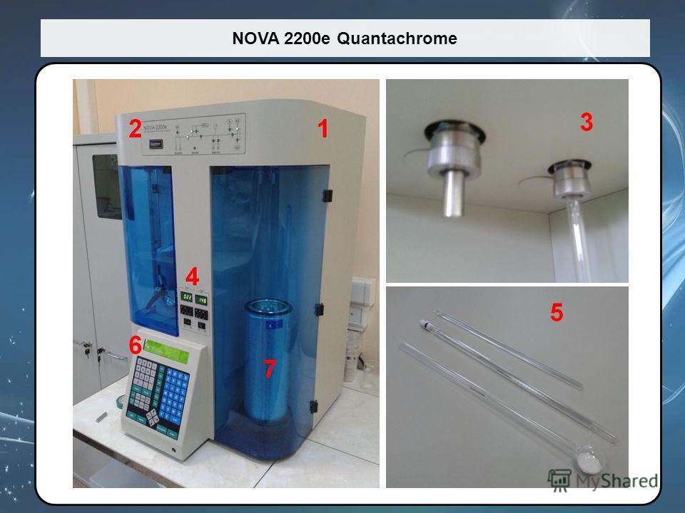 NOVA 2200e Quantachrome